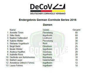 cornhole_series_2016_damen_rangliste